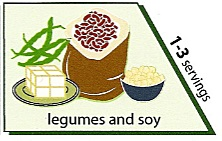 beans and legumes from the vegetarian food pyramid