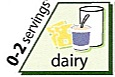dairy from the vegetarian food pyramid