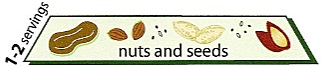 nuts and seeds from the vegetarian food pyramid