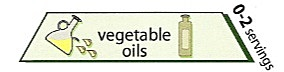 vegetable oils from the vegetarian food pyramid