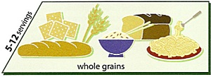 whole grains from the vegetarian food pyramid